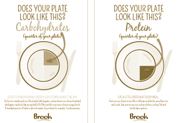 Brook Healthy Plate Promotion